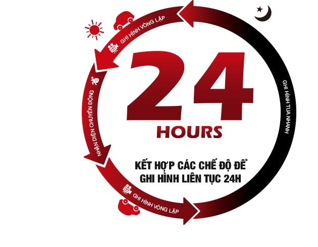 VIETMAP IR22 có thể ghi hình liên tục 24h