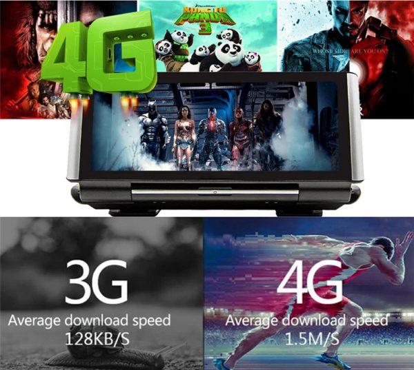Camera cacago Công nghệ 4G LTE tốc độ cao